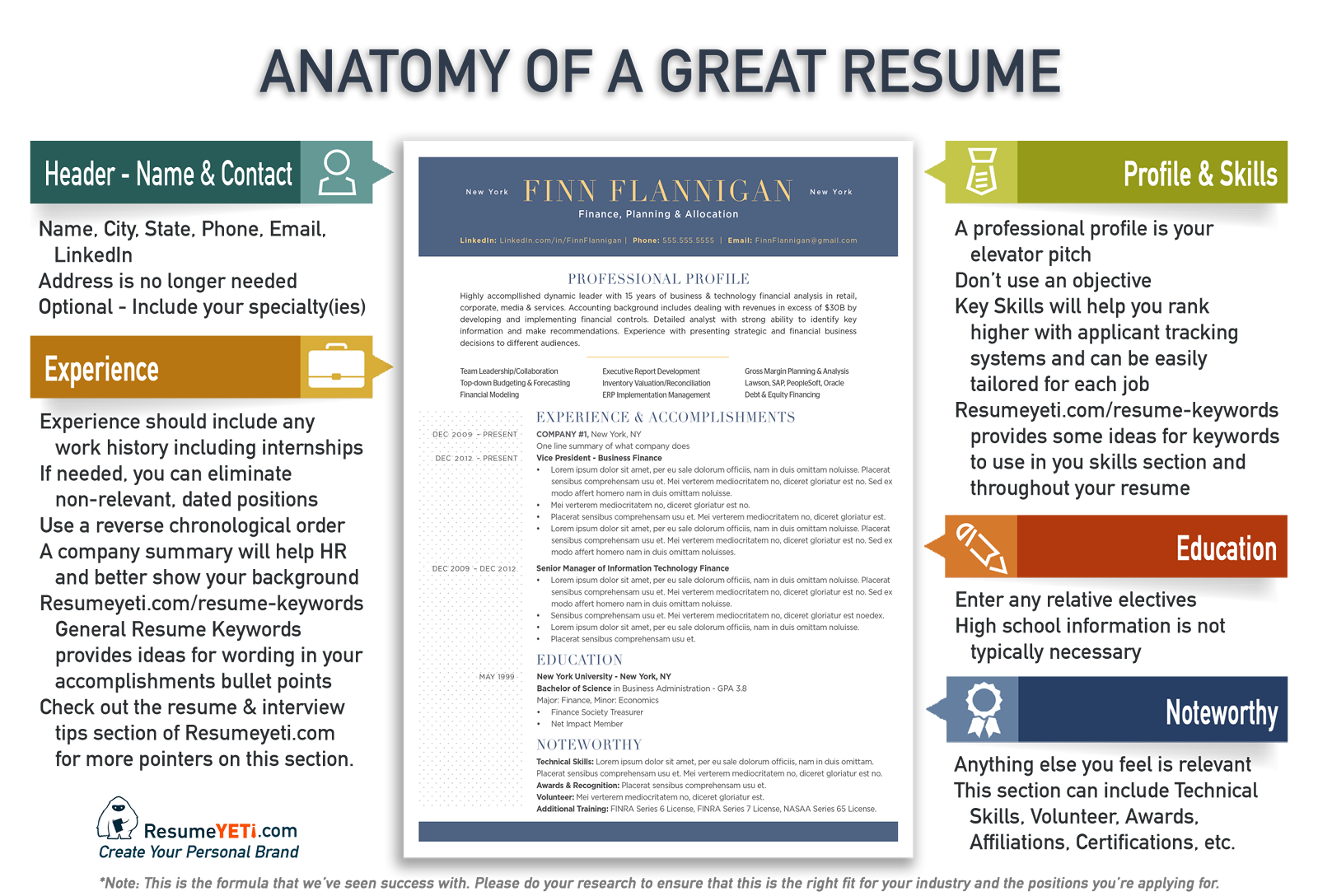 Anatomy Of A Great Resume  Fraternity On Resume